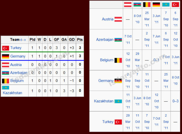 group-a-euro-2012