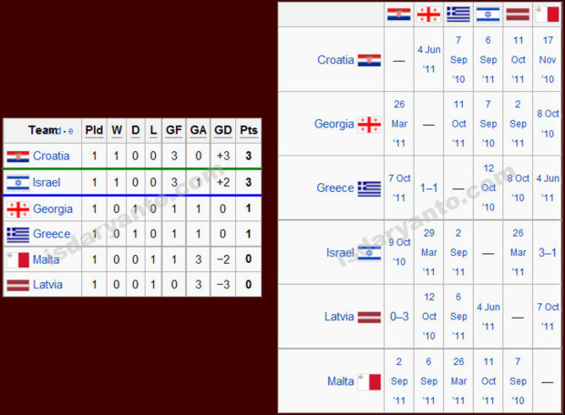 group-f-euro-2012