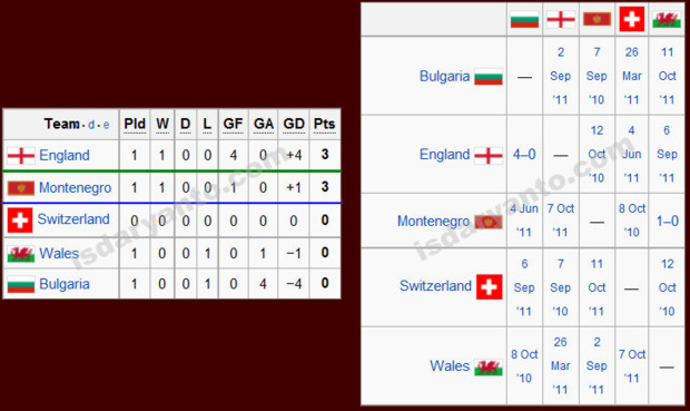 group-g-euro-2012