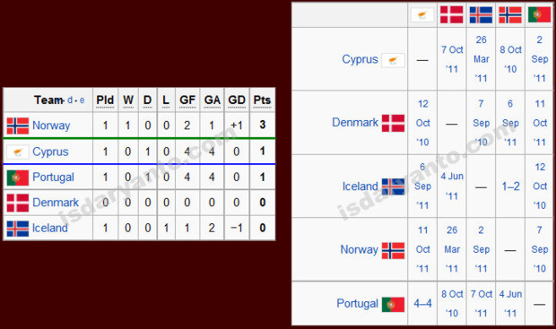 group-h-euro-2012